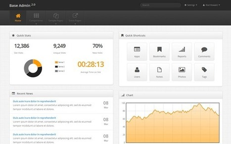 Top 28 Best Quality Bootstrap Admin, Dashboard and Wordpress ... | Bootstrap Dashboard And Admin Themes | Scoop.it