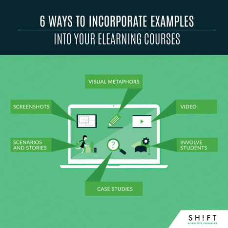 6 Ways to Incorporate Examples into Your eLearning Courses | APRENDIZAJE | Scoop.it