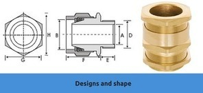 Supreme Quality Base Cable Gland Products Manufacturers and Suppliers India | Business | Scoop.it