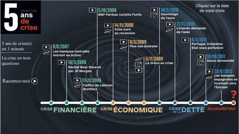 Racontez-moi 5 ans de CRISE by @NicolasBecquet | #ddj #socialchange | e-Xploration | Scoop.it