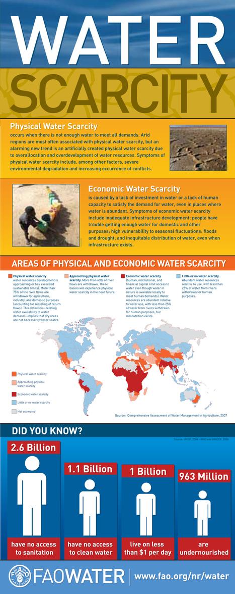 Understanding water scarcity | Water Scarcity | Scoop.it