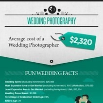 Complete Guide to Choosing a Wedding Photographer | Visual.ly | Excelent and Reliable Wedding Photographer in Sydney | Scoop.it