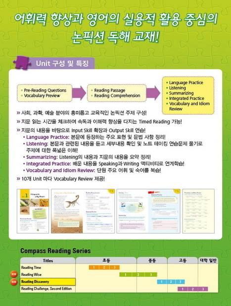 [리딩] Reading Discovery 2   @wonil07lee Parenting   Scoop.it