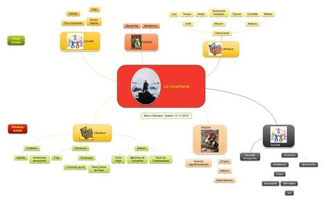 Apprentissage et créativité : apprendre, c'est d'abord comprendre   Pédagogie virtuelle   Scoop.it