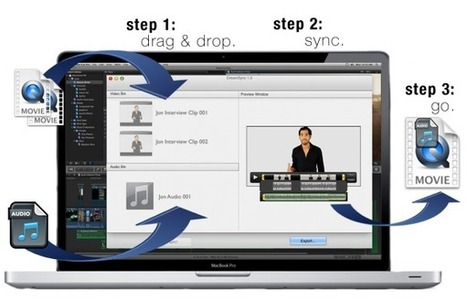 dreamsyncapp - Ridiculously simple interface, output a brand new synchronized video clip   Machinimania   Scoop.it