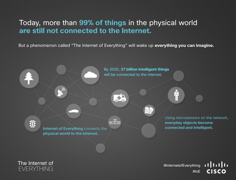 How the Internet of Everything Will Change the World…for the Better #IoE [Infographic] | Beyond Marketing | Scoop.it