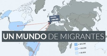 Mapa de migraciones | GEOGRAFIA SOCIAL | Scoop.it