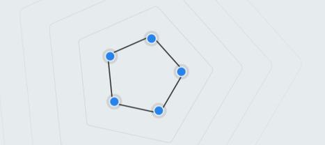Scribo - problemformueringsværktøj   Creative Learning   Scoop.it