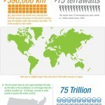 Infographic: Solar Power's Limitless Possibilities | Sustainable ⊜ Smart Path | Scoop.it