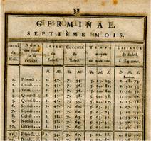 ad31 - Documents éducatifs - Le calendrier révolutionnaire | Rhit Genealogie | Scoop.it