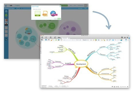 Products - iMindMap Features | ThinkBuzan | Medic'All Maps | Scoop.it