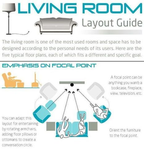 How to Choose a Living Room Layout According to Your Personal Needs [Infographic] | Modern Home: Green, Clean, and Beautiful | Scoop.it