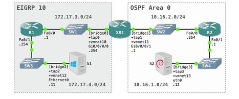 Implement a Multivendor OSPF Lab with GNS3 and VMware Fusion | CCNA - ICND1 | Scoop.it