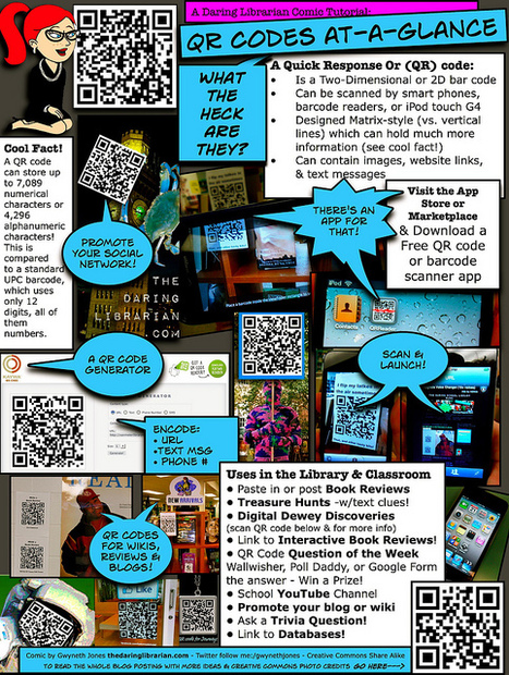 e is for book: 3 Steps, 4 Ideas, and 18 Tips for Using QR Codes to Promote Your Work | Culture(s) transmedia | Scoop.it
