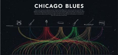 Chicago Blues, by Justine Rudnicki | Visual Inspiration | Scoop.it