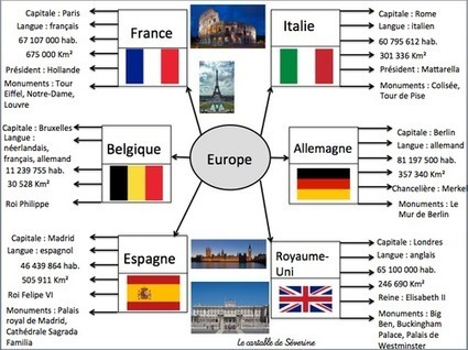 Carte mentale géographie : L'Europe | Parlons français! | Scoop.it