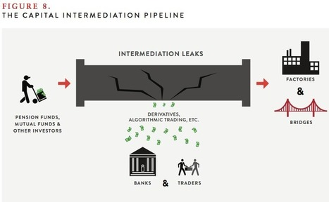 Cracks In The Pipeline: Restoring Efficiency To Wall Street And Value To Main Street | Demos | Sustain Our Earth | Scoop.it