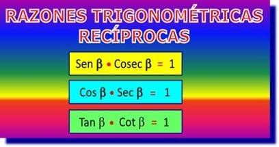 Revisemos juntos que son y cuáles son... - Las Tic En La Matemática | Facebook | TECNOLOGÍA Y EDUCACIÓN | Scoop.it
