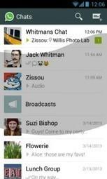 WhatsApp indir Gezginler | Konular | Scoop.it