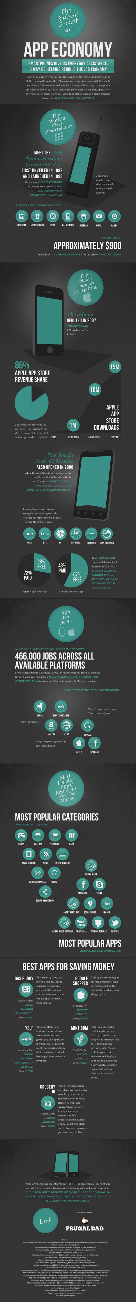 The Radical Growth of the App Economy #Infographic | The Social Web | Scoop.it