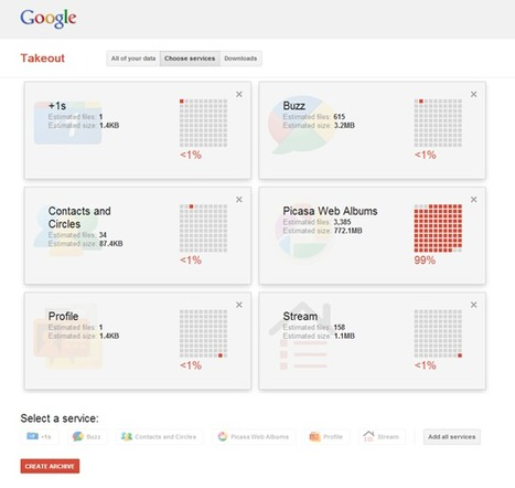 Easily Back Up Your Google+, Picasa Data With Takeout | 40Tech | Pro Tech | Scoop.it