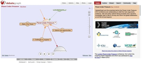 Debate Graph Helps Students See All Aspects of Important Debates | educacion-y-ntic | Scoop.it