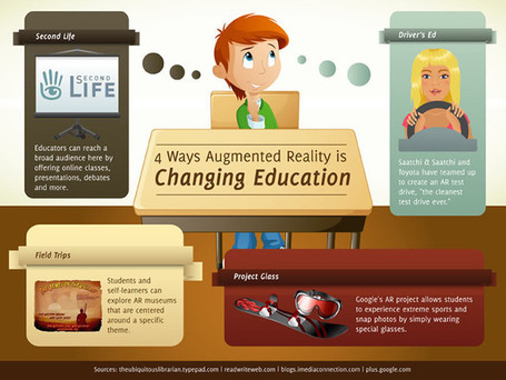 20 Augmented Reality Experiments in Education | Future of Augmented Reality | Scoop.it