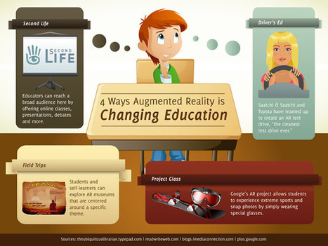 20 Augmented Reality Experiments in Education | Online Learning Today's Learner | Scoop.it