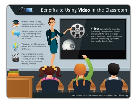 11 Reasons Teachers Should Make Their Own Videos | e-learning, social media,history,education, b-learning | Scoop.it