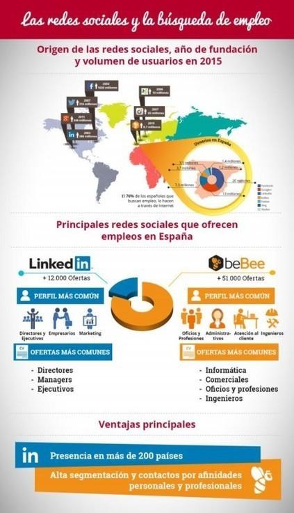 Qué es Bebee y cómo funciona esta red social | JAV - #SocialMedia, #SEO, #tECONOLOGÍA & más | Scoop.it