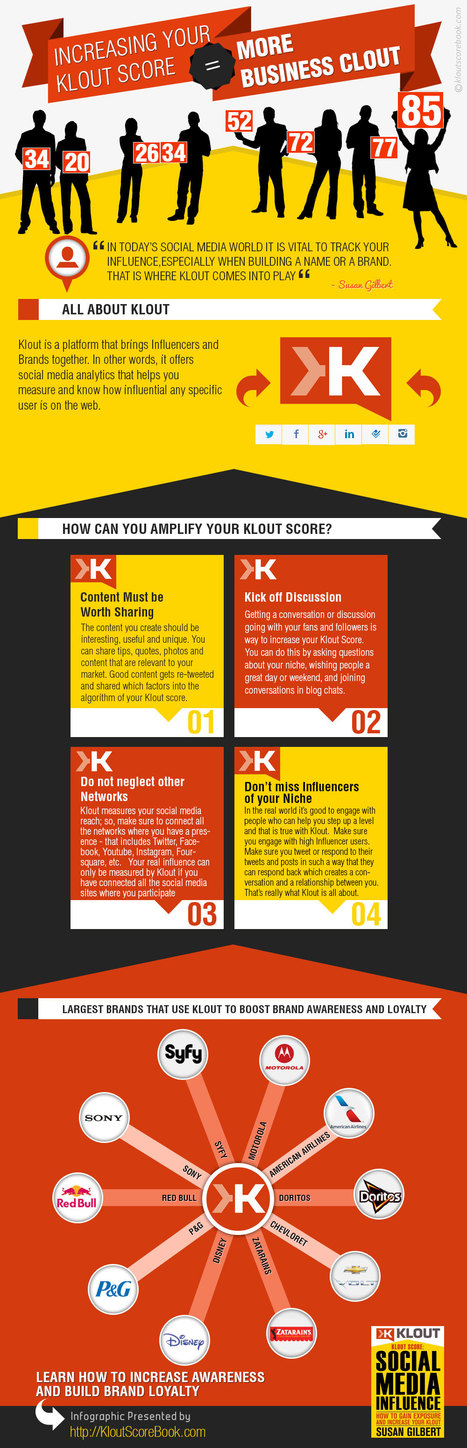 Klout Score Infographic | Klout Score: Social Media Influence Revealed -  | #TheMarketingAutomationAlert | Redes Sociales | Scoop.it