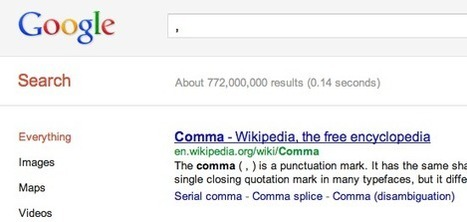 Google Search Showing Results For Punctuation Marks | Real SEO | Scoop.it