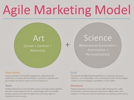The agile model: a part-art and part-science approach to marketing ... | Marketing Agility | Scoop.it