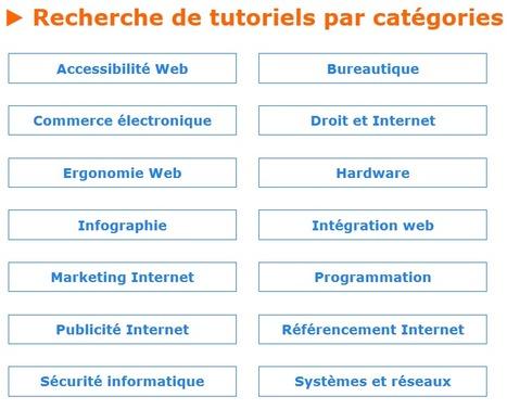 Autoformation et aide informatique : tutoriels sur Internet | FORMATION ET APPRENTISSAGE | Scoop.it