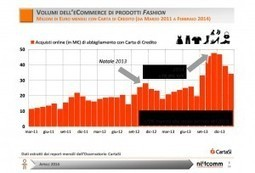 Esplode l' e-commerce nel settore fashion | Official blog ICC Digital Media | Social Media e Nuove Tendenze Digitali | Scoop.it