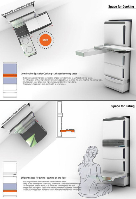 Creative Refrigeration - Yanko Design | Window Air Conditioning | Scoop.it
