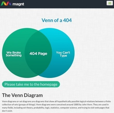 The Art of Error: Clever 404 Pages | Business in a Social Media World | Scoop.it