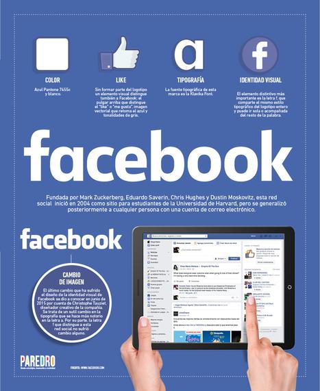 FaceBook: cómo utiliza el diseño esta red social #infografia #design #socialmedia   COMUNICACIONES DIGITALES   Scoop.it