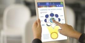 Handouts: the paperfree classroom app | Cool School Ideas | Scoop.it
