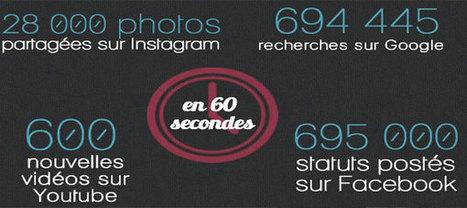 15 infographies pour comprendre les enjeux du numérique | Le Club des Elus Numériques | Le numérique | Scoop.it