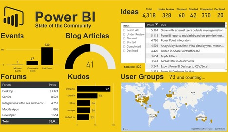 Power BI: State of the Community | Business Intelligence Insights | Scoop.it