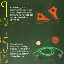 Childhood Obesity Prevention | Visual.ly | Infographics for English class | Scoop.it