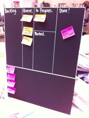 Visual Workspaces: Kanban for One | Personal Kanban | Kanban Works | Scoop.it