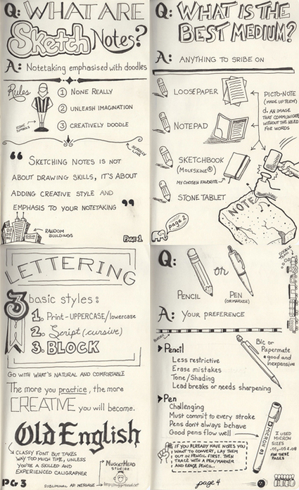 Sketchnotes, Visual Notes and Graphic Facilitation – Oh My! | doodle | Scoop.it