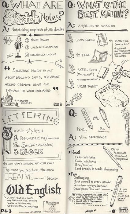 Sketchnotes, Visual Notes and Graphic Facilitation – Oh My ... | SKETCHNOTING | Scoop.it