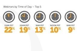 Webinar Benchmarks, Trends, and Best-Practices   Digital Marketing Trends   Scoop.it