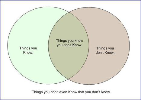 Learning What We Didn't Know | Knowledge management | Scoop.it