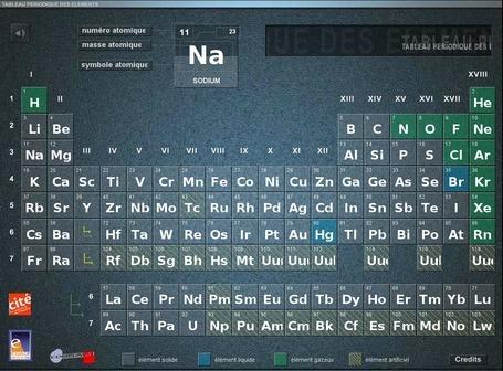 Tableau périodique des éléments - Cité des Sciences et de l'Industrie | TICE en tous genres éducatifs | Scoop.it