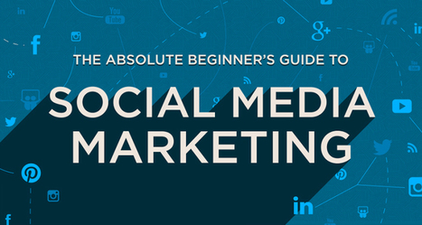 The Beginner's Guide to Social Media Marketing [Infographic] - Juntae DeLane | My Blog 2015 | Scoop.it