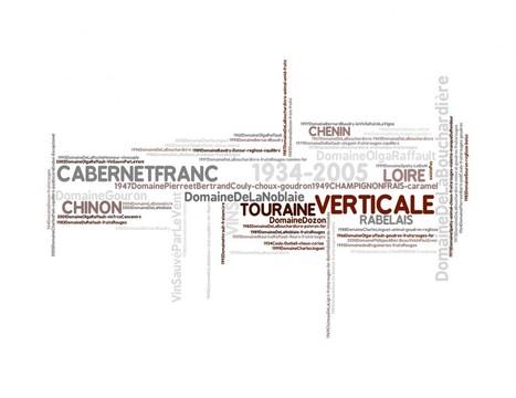 Chinon 1934-2005: à la recherche du temps passé | Dégustation verticale de vins de Chinon : 1934-2005 | Scoop.it
